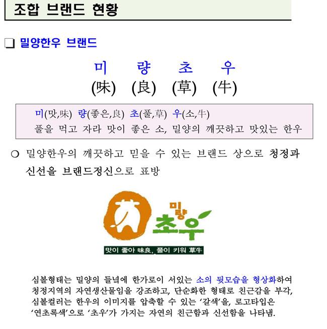 조합브랜드현황.jpg